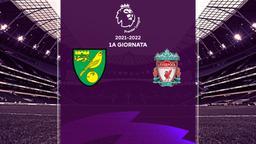 Norwich City - Liverpool
