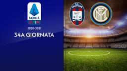 Crotone - Inter. 34a g.