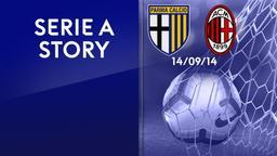 Parma - Milan 14/09/14. 2a g.