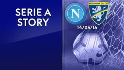 Napoli - Frosinone 14/05/16. 38a g.