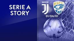 Juventus - Brescia 01/04/01