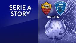 Roma - Empoli 01/04/17. 30a g.