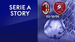 Milan - Reggina 02/10/05. 6a g.